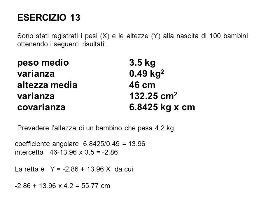 ESERCIZIO 13 Sono stati registrati i pesi (X) e le altezze (Y) alla nascita di 100 bambini ottenendo i seguenti risultati: peso medio 3.5 kg varianza0
