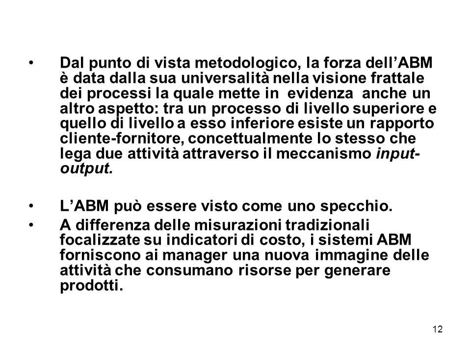 12 Dal punto di vista metodologico, la forza dellABM è data dalla sua universalità nella visione frattale dei processi la quale mette in evidenza anch