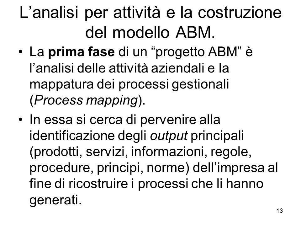 13 Lanalisi per attività e la costruzione del modello ABM. La prima fase di un progetto ABM è lanalisi delle attività aziendali e la mappatura dei pro