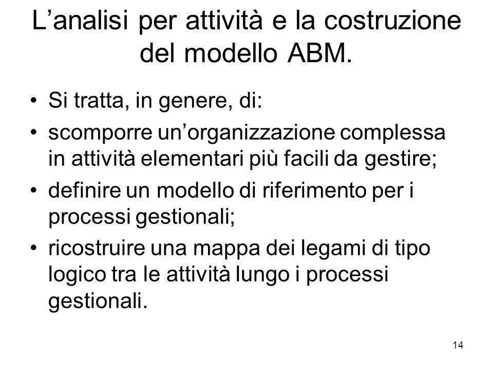 14 Lanalisi per attività e la costruzione del modello ABM. Si tratta, in genere, di: scomporre unorganizzazione complessa in attività elementari più f