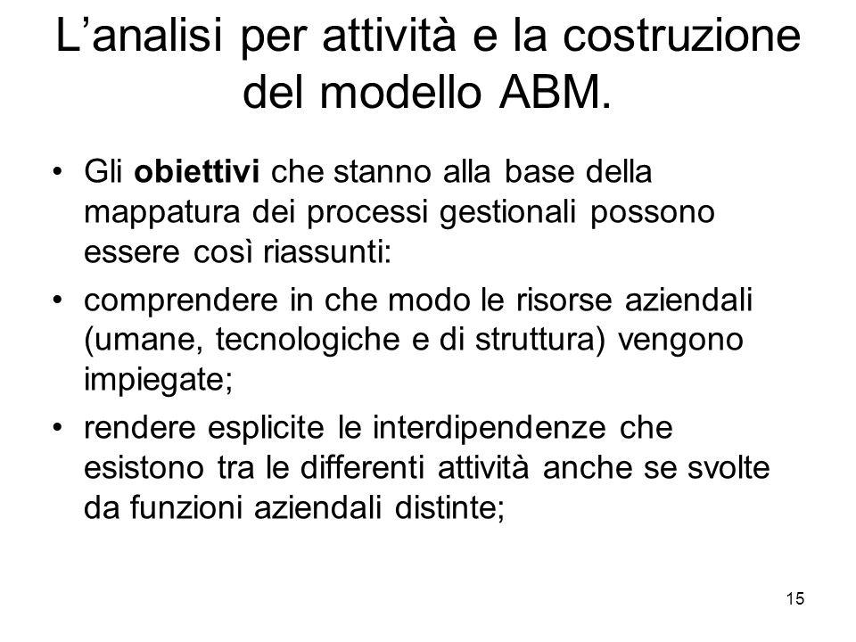 15 Lanalisi per attività e la costruzione del modello ABM. Gli obiettivi che stanno alla base della mappatura dei processi gestionali possono essere c