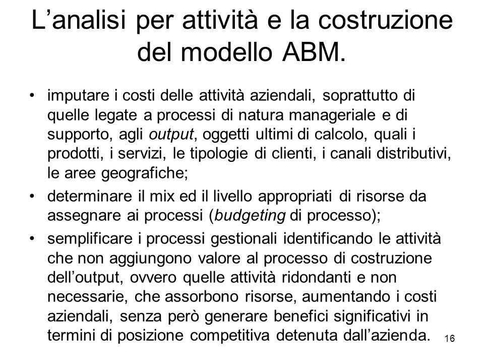 16 Lanalisi per attività e la costruzione del modello ABM. imputare i costi delle attività aziendali, soprattutto di quelle legate a processi di natur