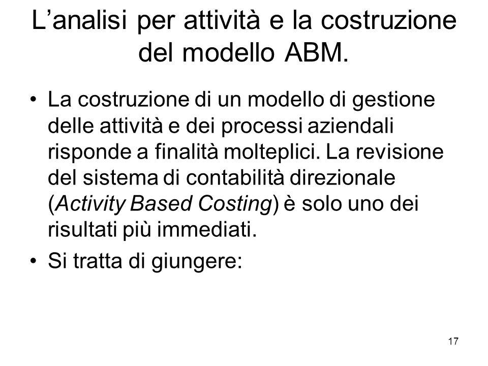 17 Lanalisi per attività e la costruzione del modello ABM. La costruzione di un modello di gestione delle attività e dei processi aziendali risponde a