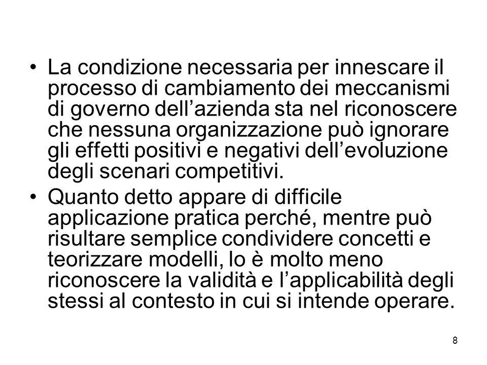 8 La condizione necessaria per innescare il processo di cambiamento dei meccanismi di governo dellazienda sta nel riconoscere che nessuna organizzazio