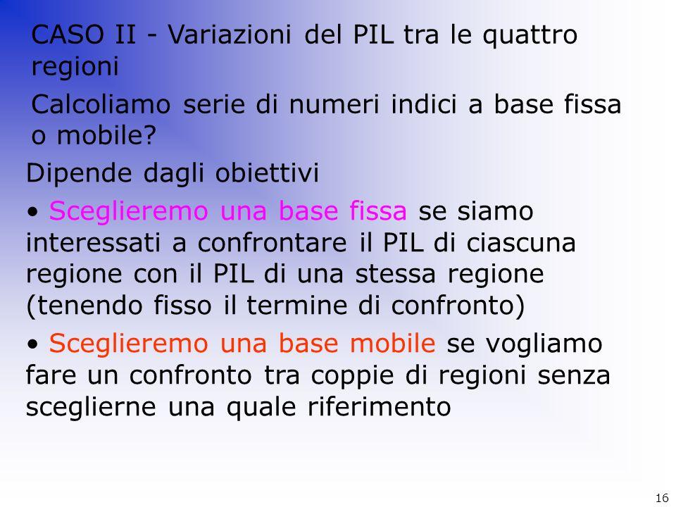 CASO II - Variazioni del PIL tra le quattro regioni Calcoliamo serie di numeri indici a base fissa o mobile? Dipende dagli obiettivi Sceglieremo una b