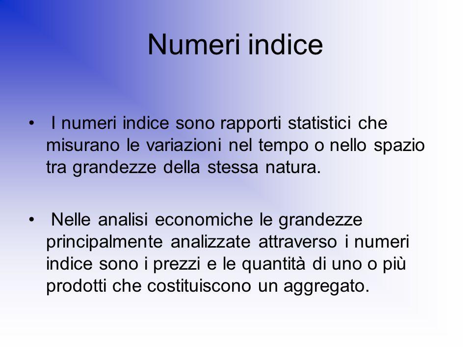 Numeri indice complessi Con i numeri indici complessi si confrontano le variazioni di più fenomeni economici e si ottengono combinando tra loro gli indici semplici Se le M componenti sono tutte di una stessa specie (es.