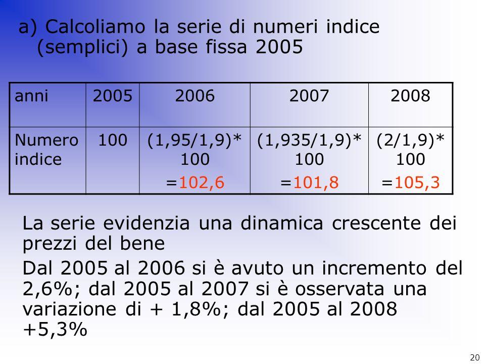 a) Calcoliamo la serie di numeri indice (semplici) a base fissa 2005 anni2005200620072008 Numero indice 100(1,95/1,9)* 100 =102,6 (1,935/1,9)* 100 =10