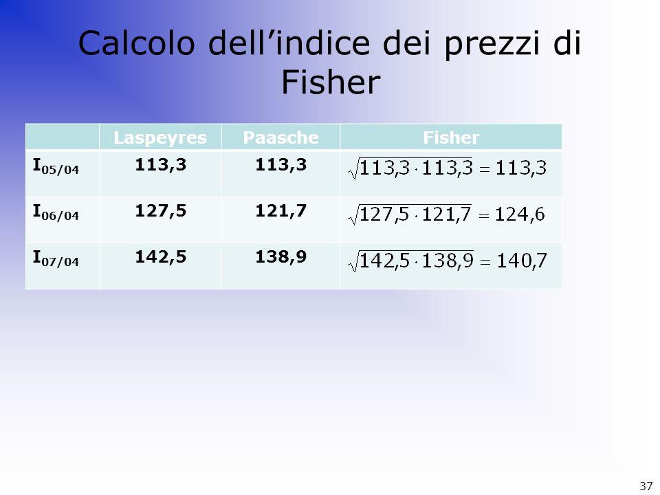 Calcolo dellindice dei prezzi di Fisher LaspeyresPaascheFisher I 05/04 113,3 I 06/04 127,5121,7 I 07/04 142,5138,9 37