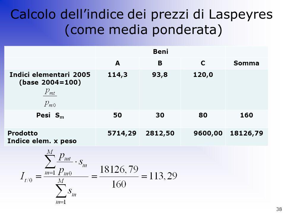 Beni ABCSomma Indici elementari 2005 (base 2004=100) 114,393,8120,0 Pesi S m 503080160 Prodotto Indice elem. x peso 5714,292812,509600,0018126,79 Calc