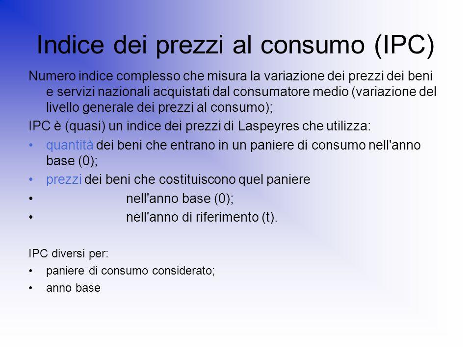 Indice dei prezzi al consumo (IPC) Numero indice complesso che misura la variazione dei prezzi dei beni e servizi nazionali acquistati dal consumatore