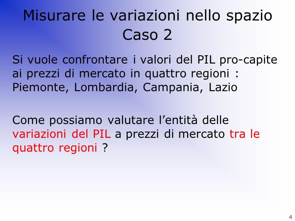 Si vuole confrontare i valori del PIL pro-capite ai prezzi di mercato in quattro regioni : Piemonte, Lombardia, Campania, Lazio Come possiamo valutare
