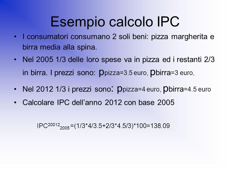Esempio calcolo IPC I consumatori consumano 2 soli beni: pizza margherita e birra media alla spina. Nel 2005 1/3 delle loro spese va in pizza ed i res