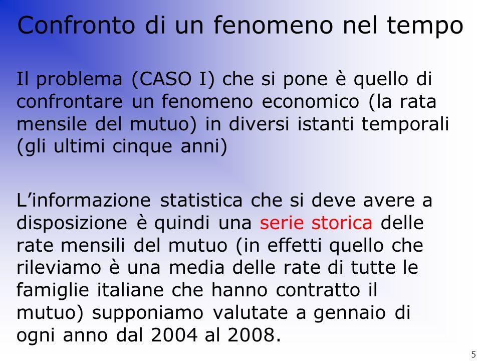 Il problema (CASO I) che si pone è quello di confrontare un fenomeno economico (la rata mensile del mutuo) in diversi istanti temporali (gli ultimi ci