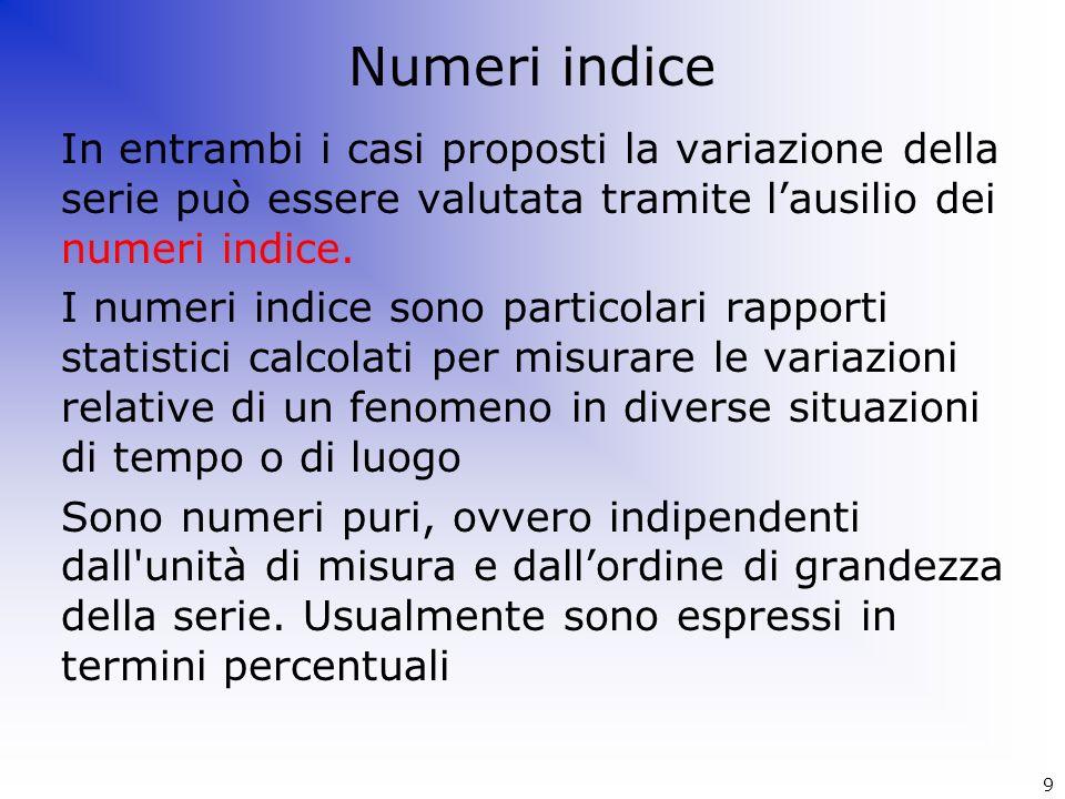In entrambi i casi proposti la variazione della serie può essere valutata tramite lausilio dei numeri indice. I numeri indice sono particolari rapport