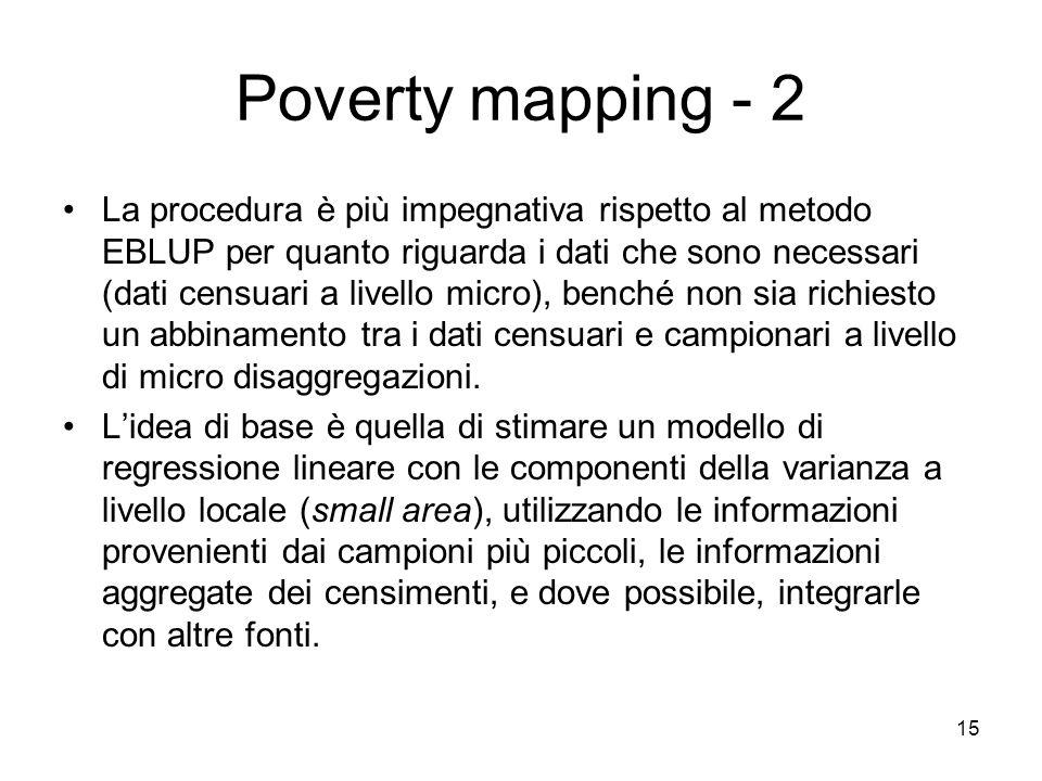 15 Poverty mapping - 2 La procedura è più impegnativa rispetto al metodo EBLUP per quanto riguarda i dati che sono necessari (dati censuari a livello