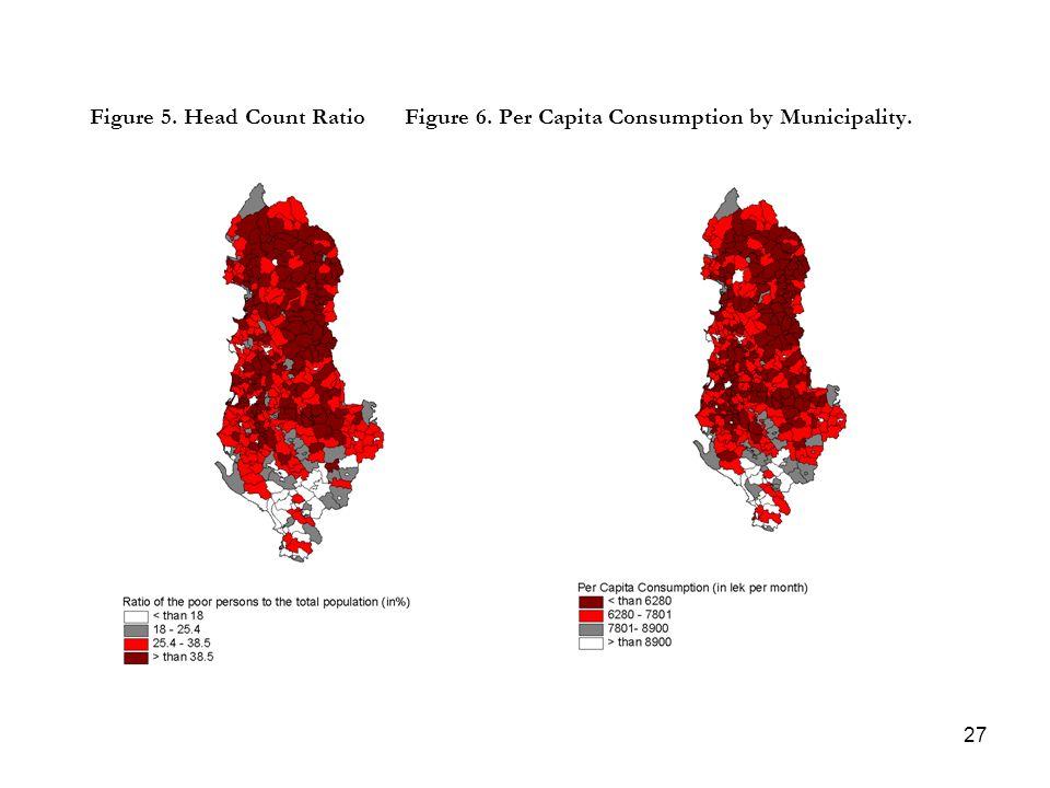 27 Figure 5. Head Count Ratio Figure 6. Per Capita Consumption by Municipality.