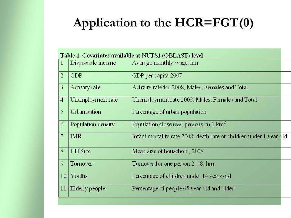 44 Application to the HCR=FGT(0)