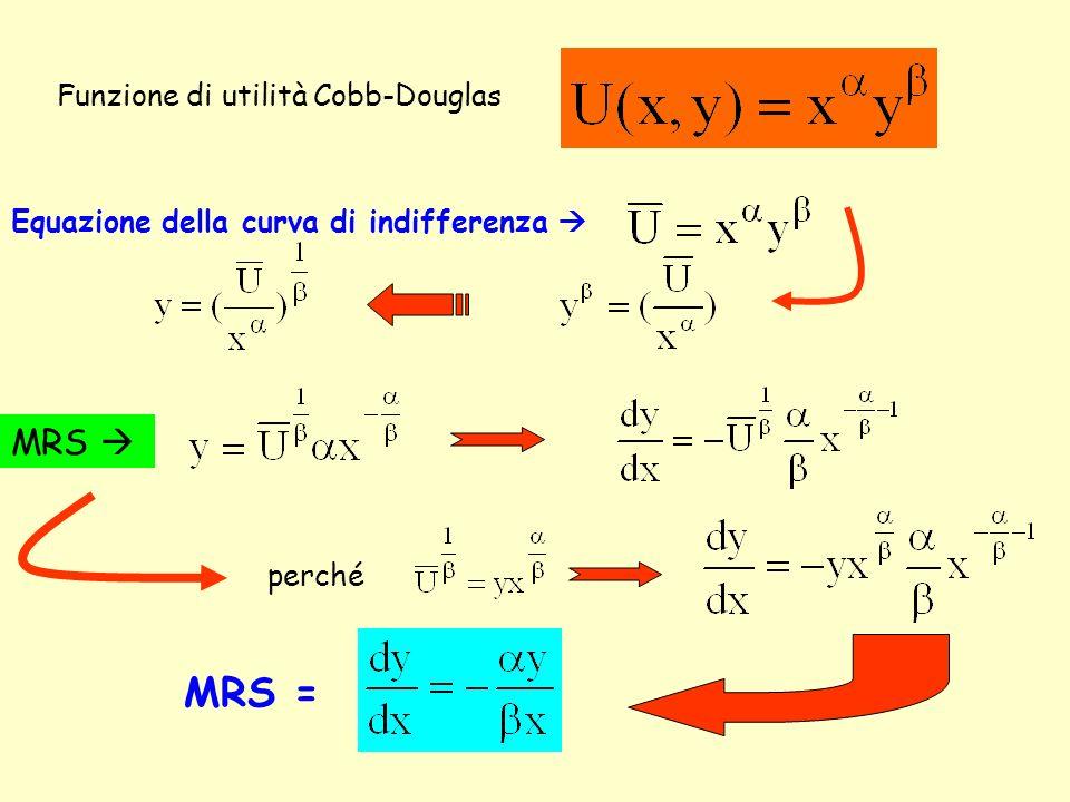 Funzione di utilità Cobb-Douglas Equazione della curva di indifferenza MRS perché MRS =