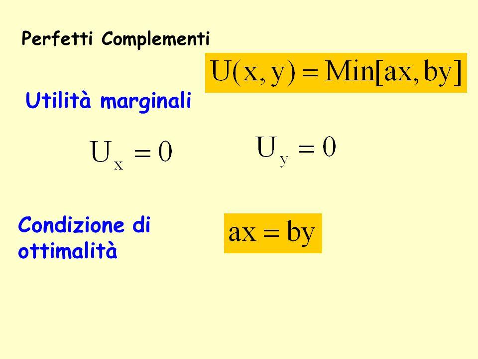 Utilità marginali Perfetti Complementi Condizione di ottimalità