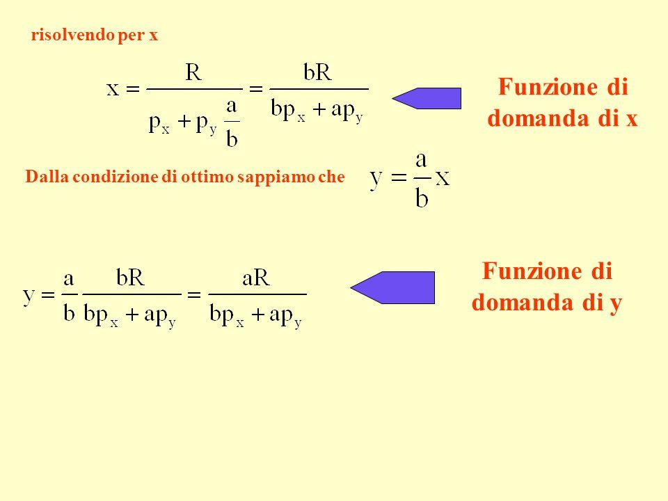 risolvendo per x Dalla condizione di ottimo sappiamo che Funzione di domanda di x Funzione di domanda di y