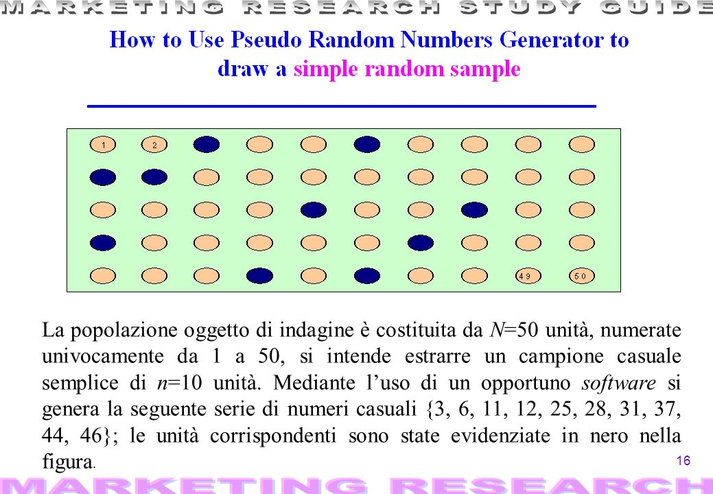16 La popolazione oggetto di indagine è costituita da N=50 unità, numerate univocamente da 1 a 50, si intende estrarre un campione casuale semplice di
