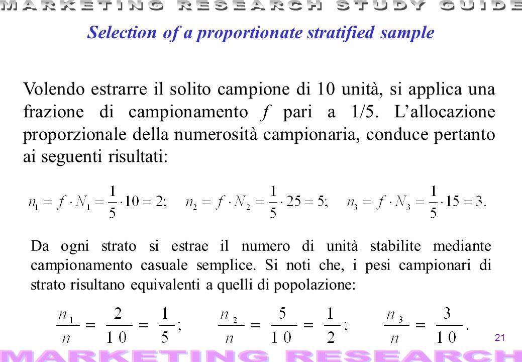 21 Selection of a proportionate stratified sample Volendo estrarre il solito campione di 10 unità, si applica una frazione di campionamento f pari a 1/5.