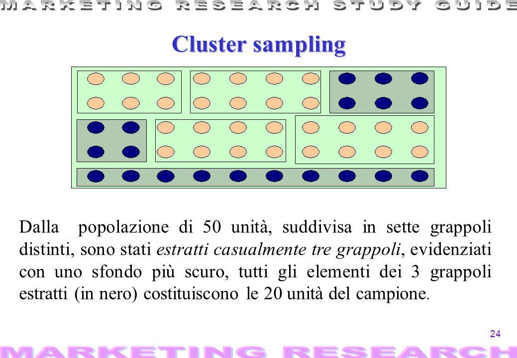 24 Cluster sampling Dalla popolazione di 50 unità, suddivisa in sette grappoli distinti, sono stati estratti casualmente tre grappoli, evidenziati con uno sfondo più scuro, tutti gli elementi dei 3 grappoli estratti (in nero) costituiscono le 20 unità del campione.