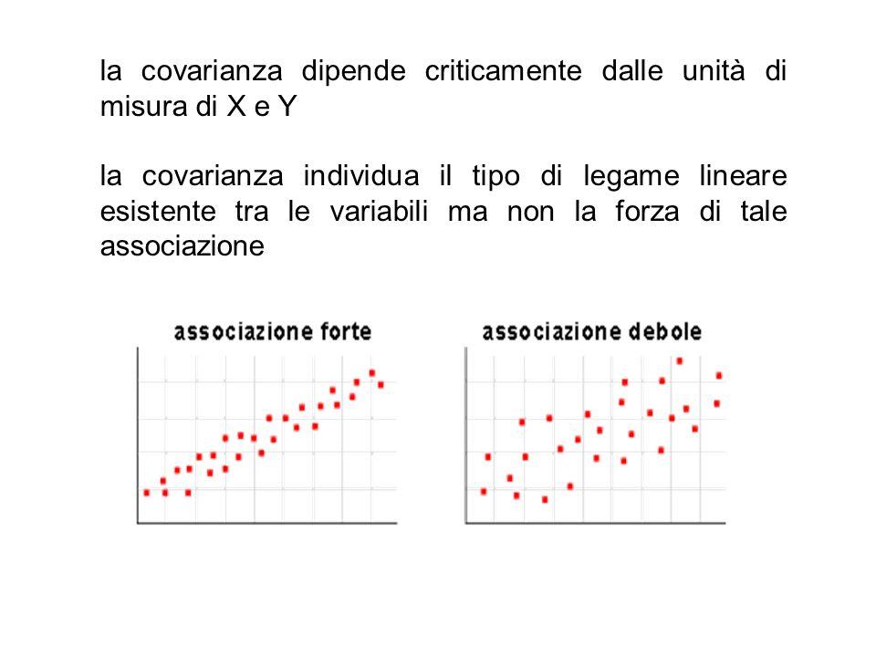 la covarianza dipende criticamente dalle unità di misura di X e Y la covarianza individua il tipo di legame lineare esistente tra le variabili ma non