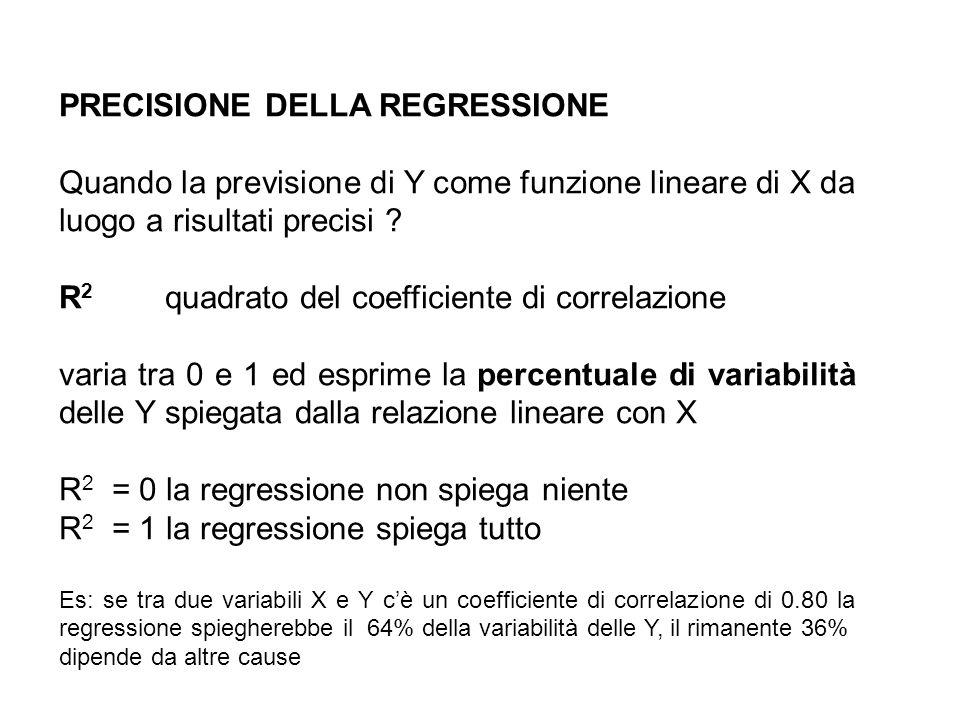PRECISIONE DELLA REGRESSIONE Quando la previsione di Y come funzione lineare di X da luogo a risultati precisi ? R 2 quadrato del coefficiente di corr
