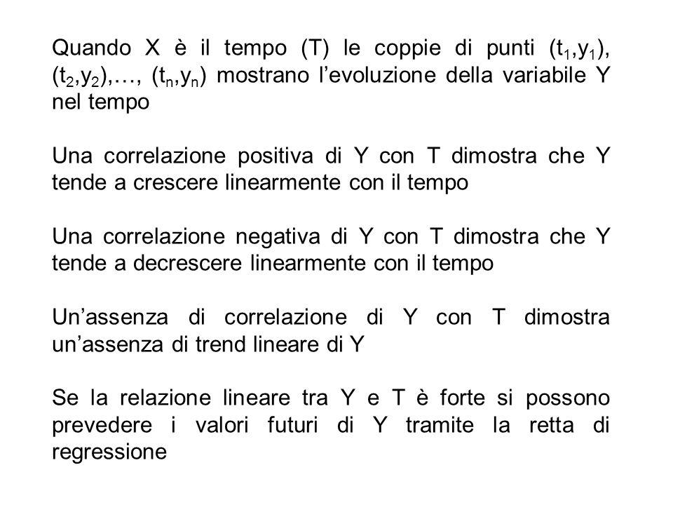 Quando X è il tempo (T) le coppie di punti (t 1,y 1 ), (t 2,y 2 ),…, (t n,y n ) mostrano levoluzione della variabile Y nel tempo Una correlazione posi