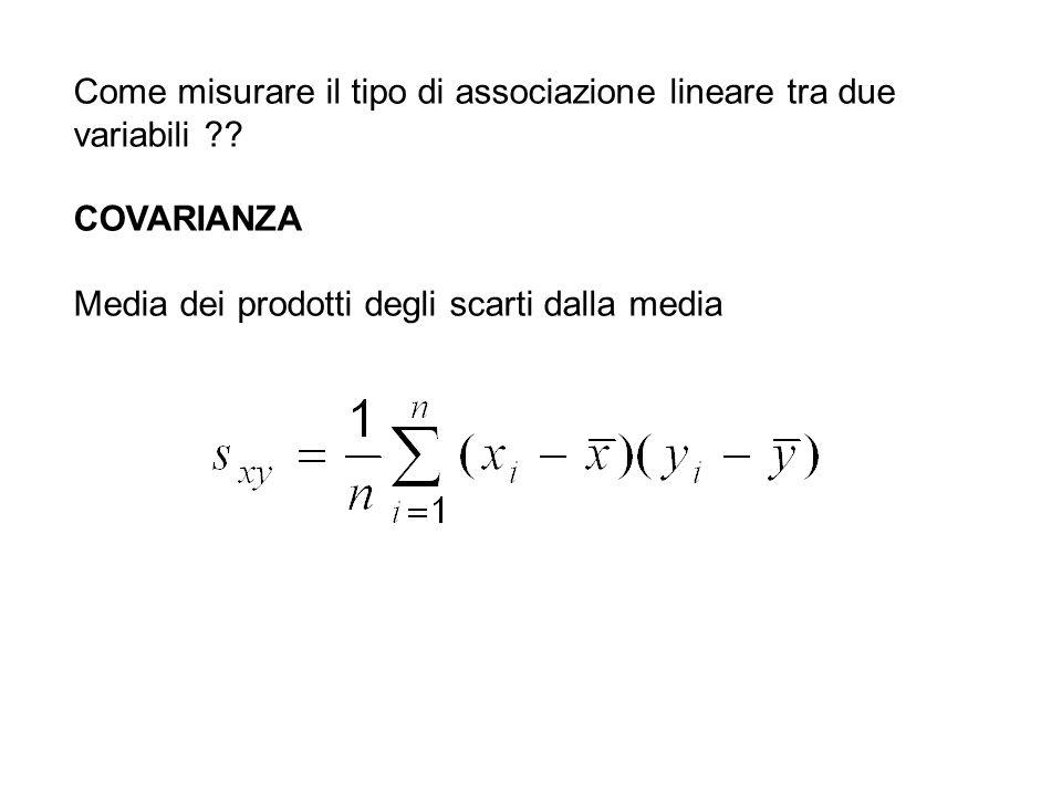 Come misurare il tipo di associazione lineare tra due variabili ?? COVARIANZA Media dei prodotti degli scarti dalla media