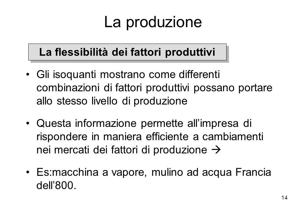 14 La produzione Gli isoquanti mostrano come differenti combinazioni di fattori produttivi possano portare allo stesso livello di produzione Questa in