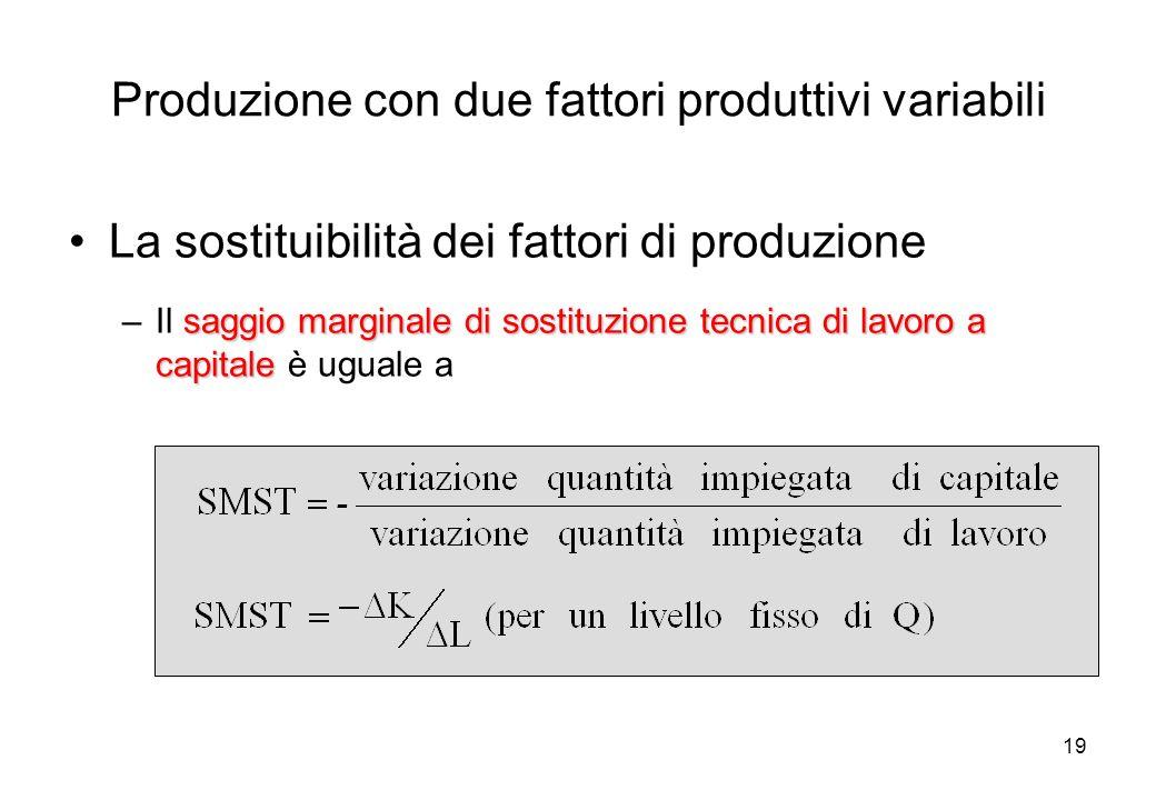 19 Produzione con due fattori produttivi variabili La sostituibilità dei fattori di produzione saggio marginale di sostituzione tecnica di lavoro a ca