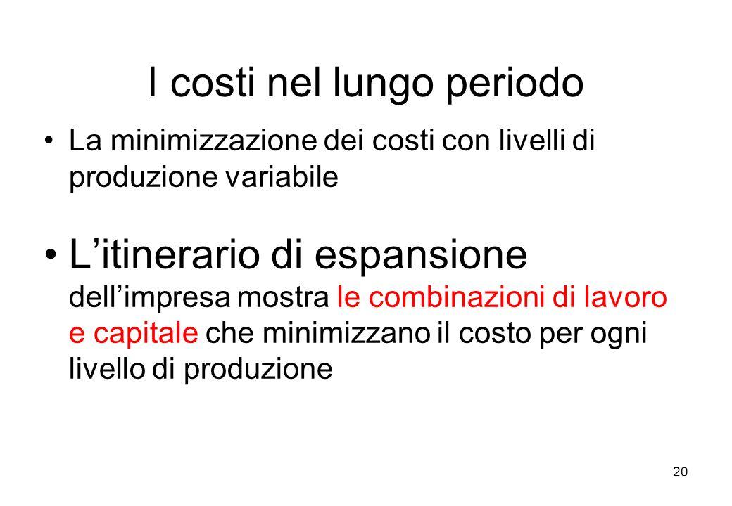 20 La minimizzazione dei costi con livelli di produzione variabile Litinerario di espansione dellimpresa mostra le combinazioni di lavoro e capitale c