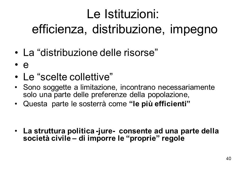 40 Le Istituzioni: efficienza, distribuzione, impegno La distribuzione delle risorse e Le scelte collettive Sono soggette a limitazione, incontrano ne