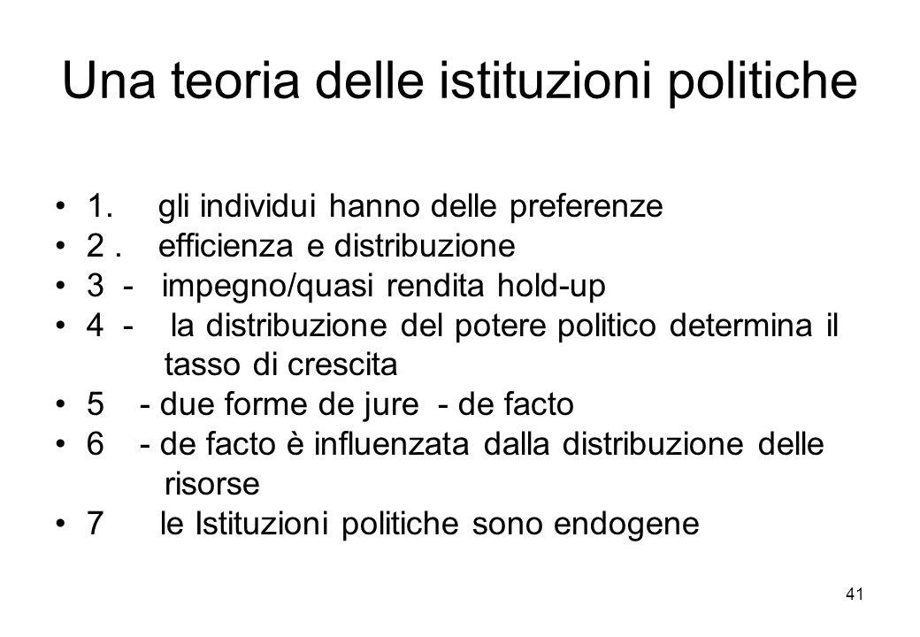 41 Una teoria delle istituzioni politiche 1. gli individui hanno delle preferenze 2. efficienza e distribuzione 3 - impegno/quasi rendita hold-up 4 -