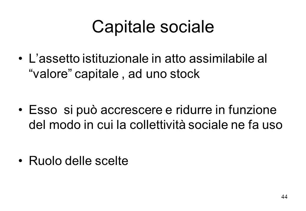 44 Capitale sociale Lassetto istituzionale in atto assimilabile alvalore capitale, ad uno stock Esso si può accrescere e ridurre in funzione del modo