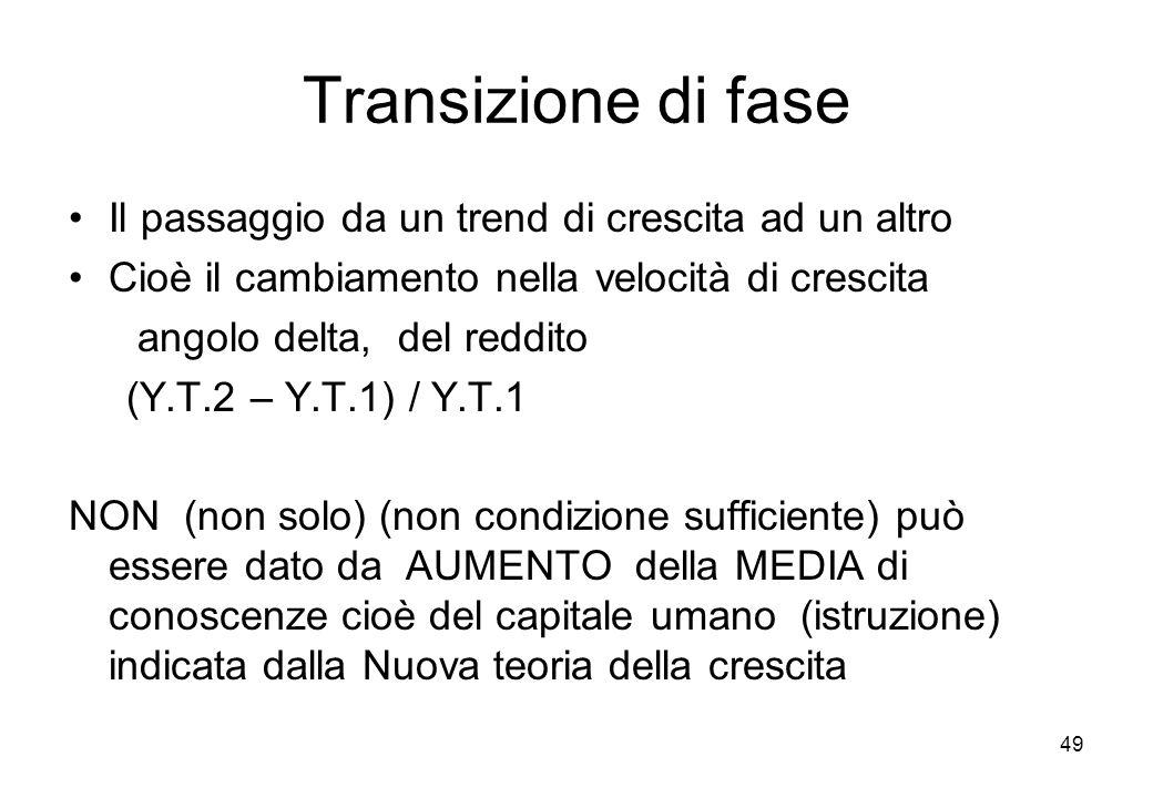 49 Transizione di fase Il passaggio da un trend di crescita ad un altro Cioè il cambiamento nella velocità di crescita angolo delta, del reddito (Y.T.