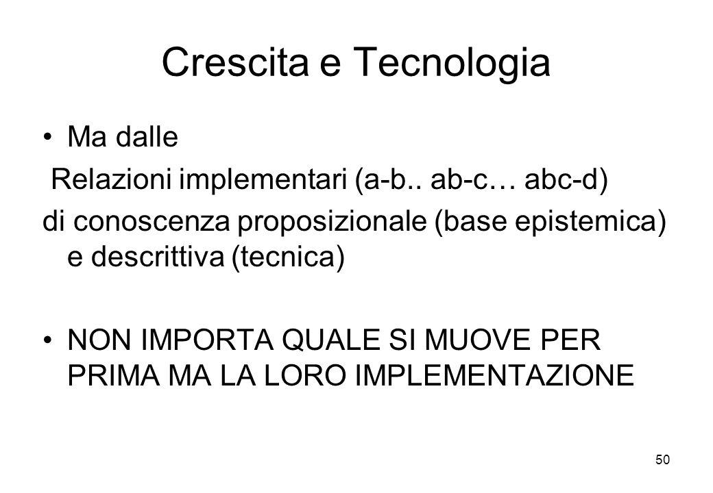 50 Crescita e Tecnologia Ma dalle Relazioni implementari (a-b.. ab-c… abc-d) di conoscenza proposizionale (base epistemica) e descrittiva (tecnica) NO