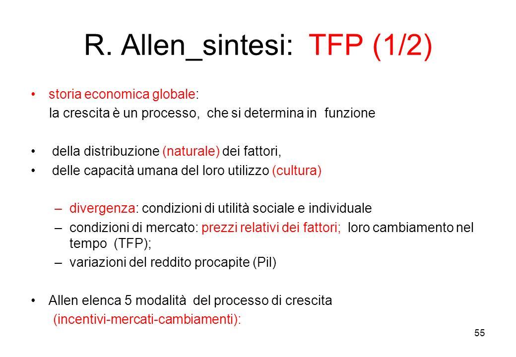R. Allen_sintesi: TFP (1/2) storia economica globale: la crescita è un processo, che si determina in funzione della distribuzione (naturale) dei fatto