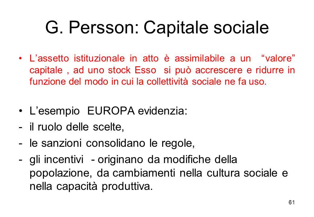 61 G. Persson: Capitale sociale Lassetto istituzionale in atto è assimilabile a un valore capitale, ad uno stock Esso si può accrescere e ridurre in f