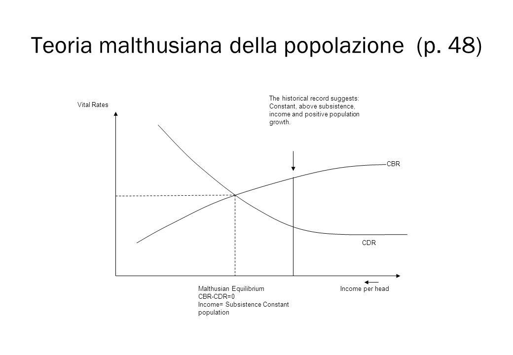 Teoria malthusiana della popolazione (p. 48) Vital Rates Income per headMalthusian Equilibrium CBR-CDR=0 Income= Subsistence Constant population CDR C
