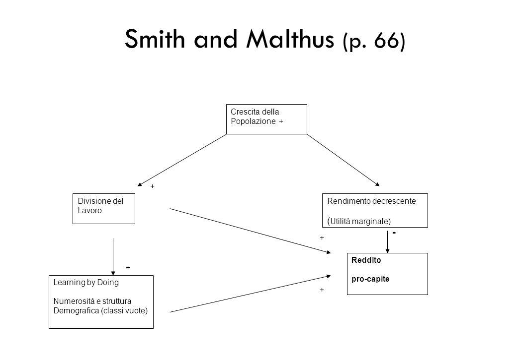 Smith and Malthus (p. 66) Crescita della Popolazione + Divisione del Lavoro + + Learning by Doing Numerosità e struttura Demografica (classi vuote) +