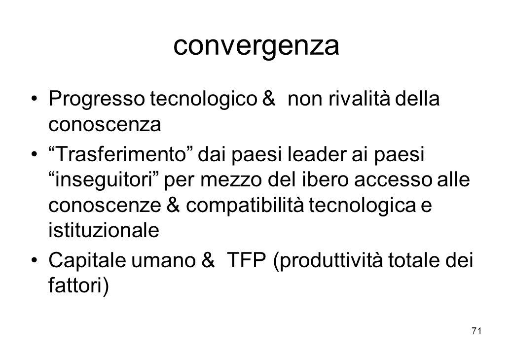 convergenza Progresso tecnologico & non rivalità della conoscenza Trasferimento dai paesi leader ai paesiinseguitori per mezzo del ibero accesso alle