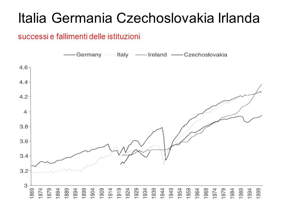 Italia Germania Czechoslovakia Irlanda successi e fallimenti delle istituzioni