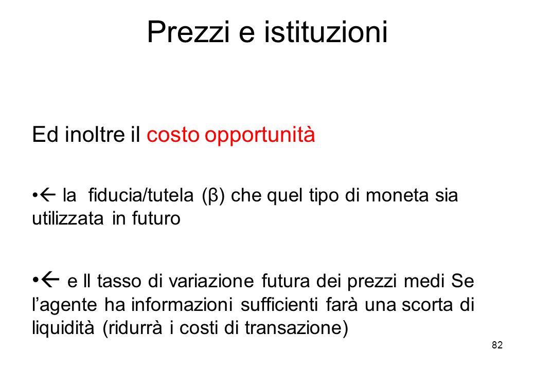 Prezzi e istituzioni Ed inoltre il costo opportunità la fiducia/tutela (β) che quel tipo di moneta sia utilizzata in futuro e ll tasso di variazione f