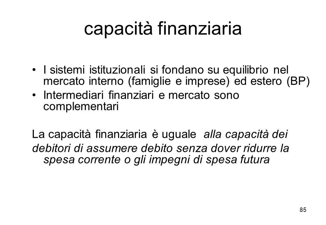 capacità finanziaria I sistemi istituzionali si fondano su equilibrio nel mercato interno (famiglie e imprese) ed estero (BP) Intermediari finanziari