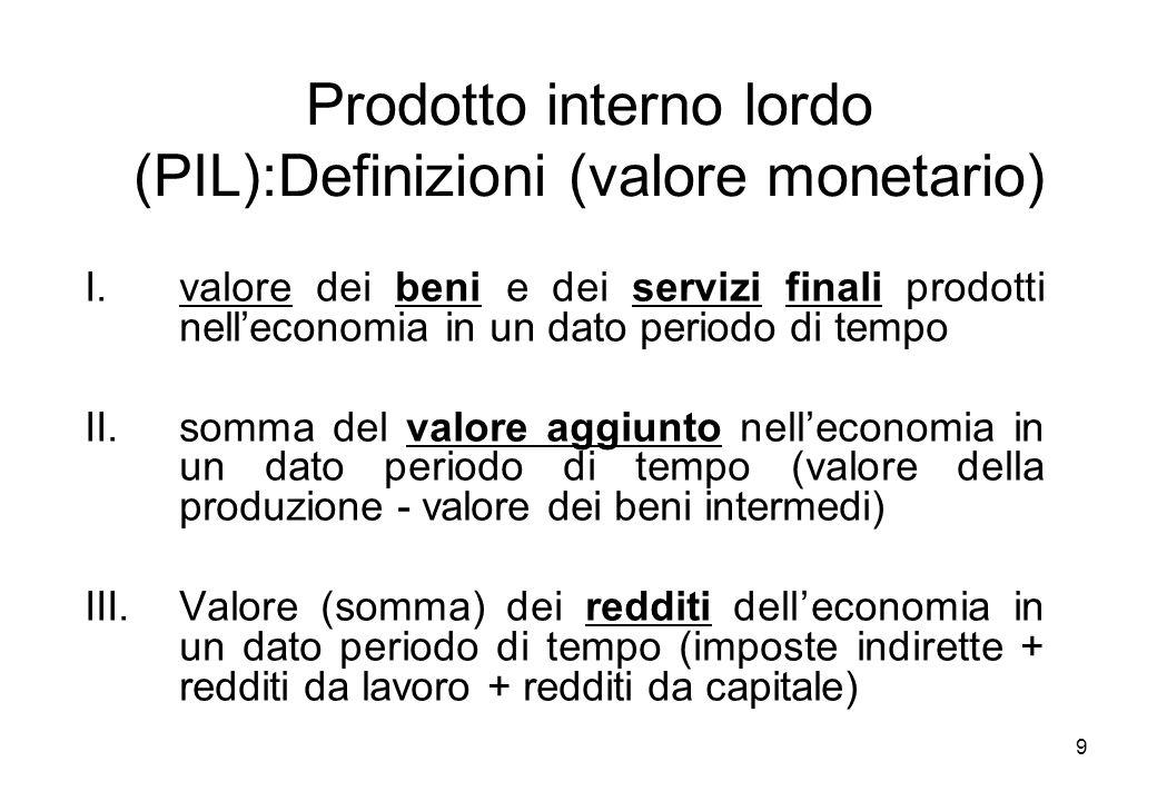 9 Prodotto interno lordo (PIL):Definizioni (valore monetario) I.valore dei beni e dei servizi finali prodotti nell economia in un dato periodo di temp