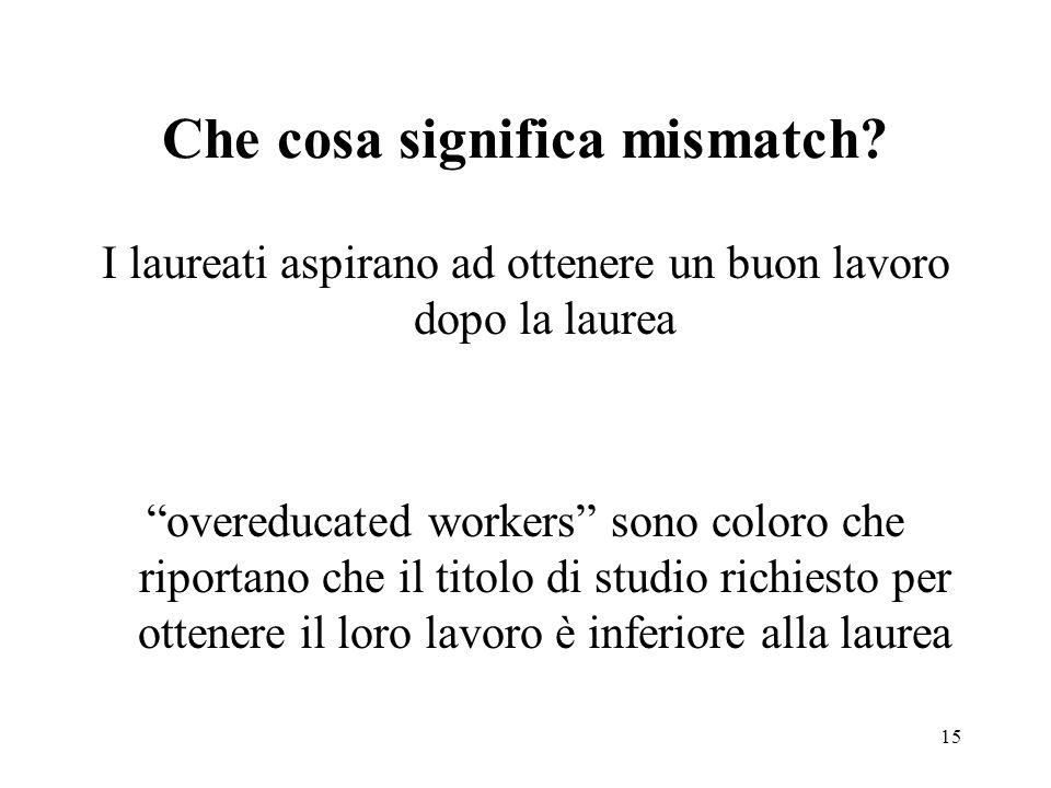 15 Che cosa significa mismatch? I laureati aspirano ad ottenere un buon lavoro dopo la laurea overeducated workers sono coloro che riportano che il ti