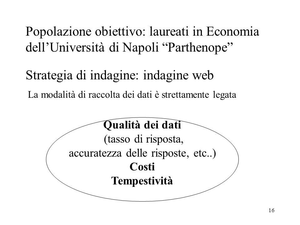 16 Popolazione obiettivo: laureati in Economia dellUniversità di Napoli Parthenope Strategia di indagine: indagine web Qualità dei dati (tasso di risp